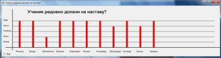 web pedagoski profil ucenika 2013